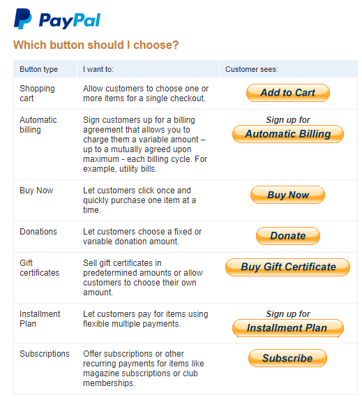 Which PayPal Button Style