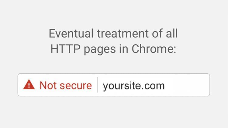 Securing Your Website with HTTPS Is More Important than Ever