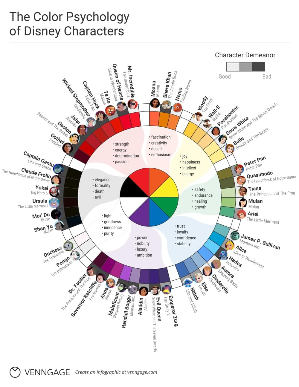 Disney heroes and villains color wheel infographic