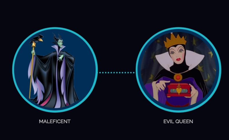 Maleficent and Evil Queen