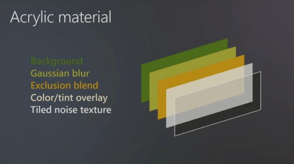 Fluent Design System Acrylic Properties