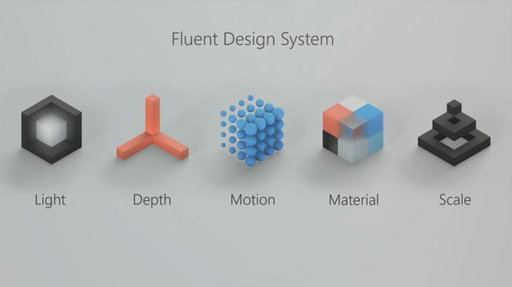 Fluent Design System by Microsoft