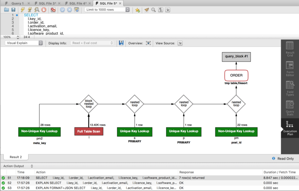 MySQl Workbench Visual Results
