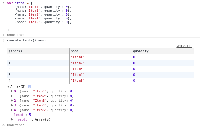 console.table  - 1511919890console - A Deep Dive into Chrome's Dev Console — SitePoint