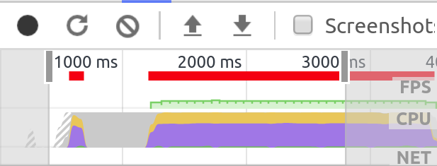 FPS chart  - 1512123003FPS chart - A Deep Dive into Chrome's Dev Console — SitePoint