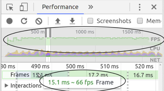 FPS chart, no red  - 1512123250FPS no red - A Deep Dive into Chrome's Dev Console — SitePoint