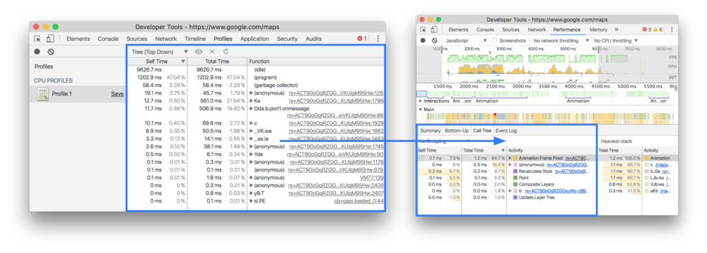 Tree map  - 1512192767tree map 1024x367 - A Deep Dive into Chrome's Dev Console — SitePoint
