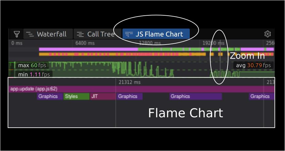 JS flame chart