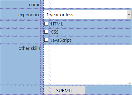 The Benefits of Using CSS Grid for Web Form Layout — SitePoint