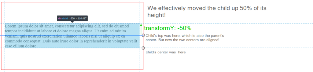 Using CSS Transforms in the Real World — SitePoint