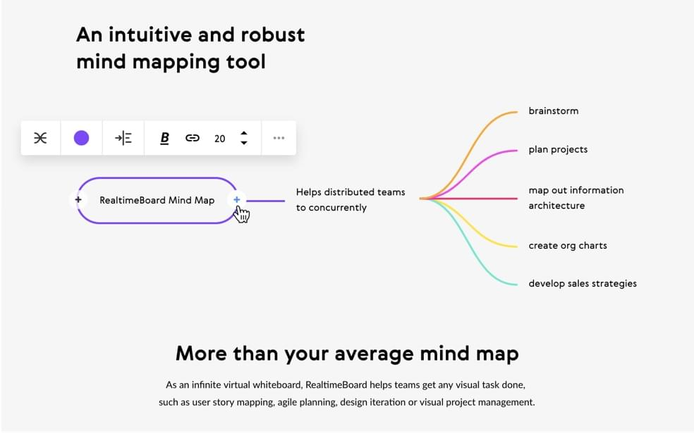 A RealtimeBoard map