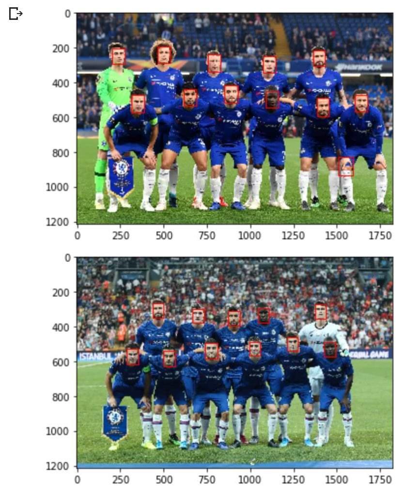Comparison of faces