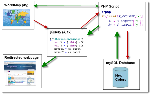 dynamic-image-map-process