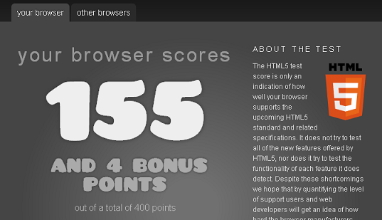 your-html5-score