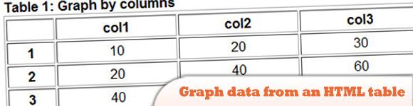 Graph-data-from-an-HTML-table.jpg