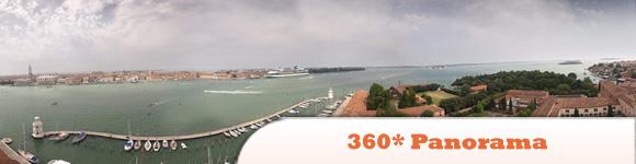 jQuery 360* Panorama