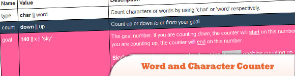 Word and character counter