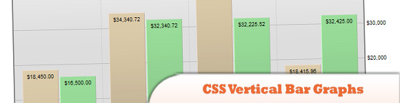 CSS Vertical Bar Graphs