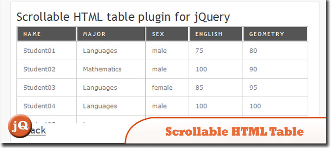 35 amazing jquery tables for Table using html