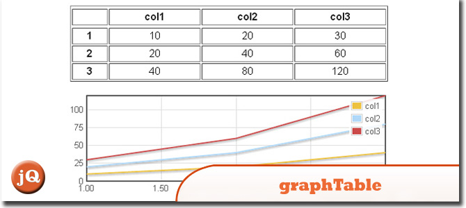 jQuery-graphTable.jpg