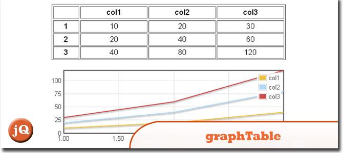jQuery-graphTable.jpg