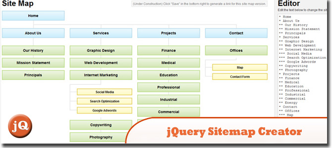 Sitemap with a jQuery Sitemap Creator
