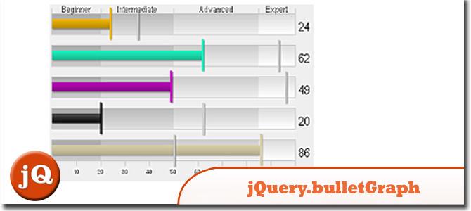 bulletGraph