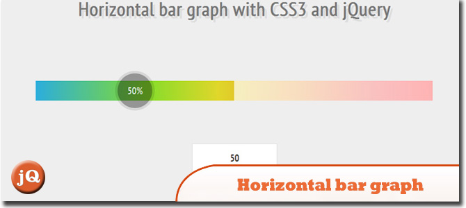 Horizontal bar graph