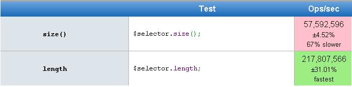 size-vs-length