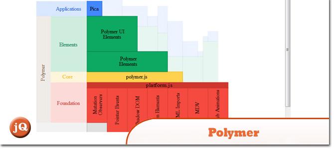 Polymer.jpg
