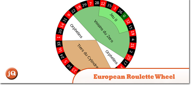 European-Roulette-Wheel.jpg