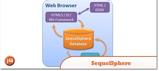 SequelSphere.jpg