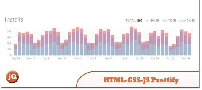 HTML-CSS-JS-Prettify.jpg