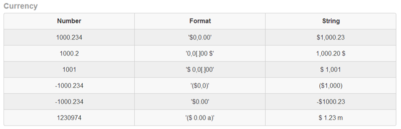 Forex jquery