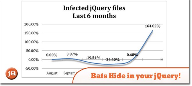 Bats-Hide-in-your-jQuery.jpg